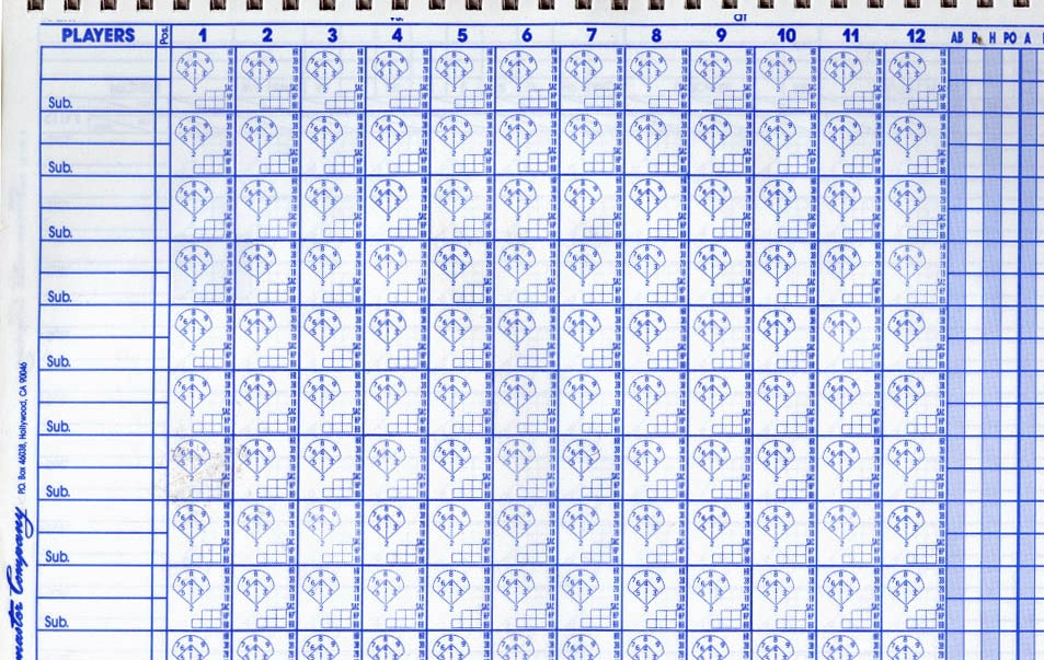 Baseball Scorecard  BesikEightyCo
